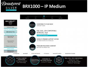 BR Hybrid IP Medium
